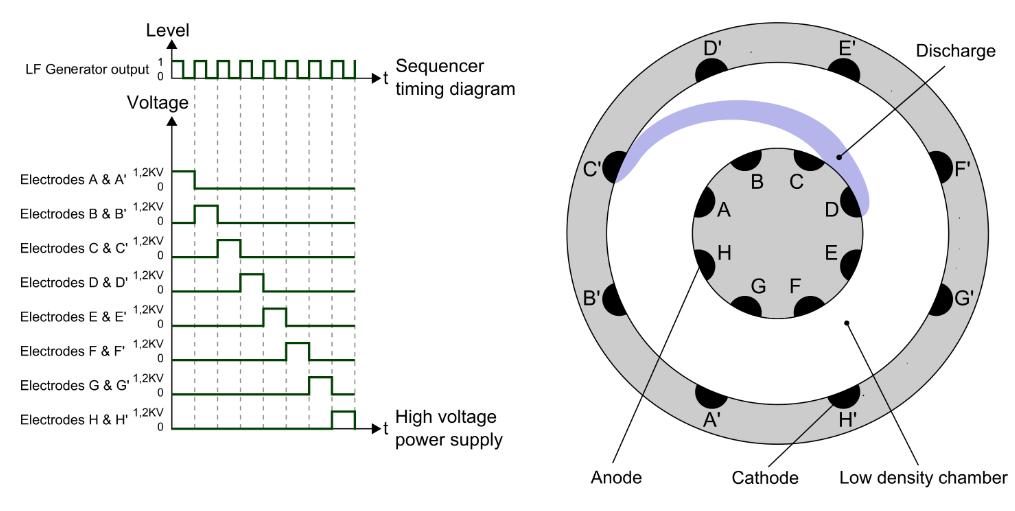 spiral_pattern_bench_ufo-science